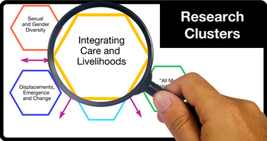 "Research Clusters at the Centre include Sexual and Gender Diversity, Disabilities, Access and Inclusion, ""All my Relations"", Integrating Care and Livelihoods, and Displacements, Emergence and Change."