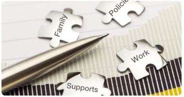 family, policies, supports, and work. The pieces fit together, but are pictured scattered on a table.